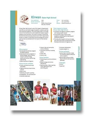 Kirwan SHS PDF